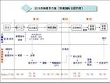 陆运香港专线,深圳转关,香港清关缩略图