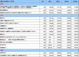 香港EK阿联酋航空包板庄家,每天装板缩略图