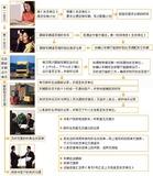 北京地区最专业、敬业的公司/金牌服务团队缩略图